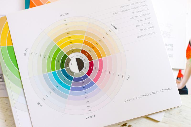 Scegliere il colore giusto per le pareti di casa con Color Trainer #2
