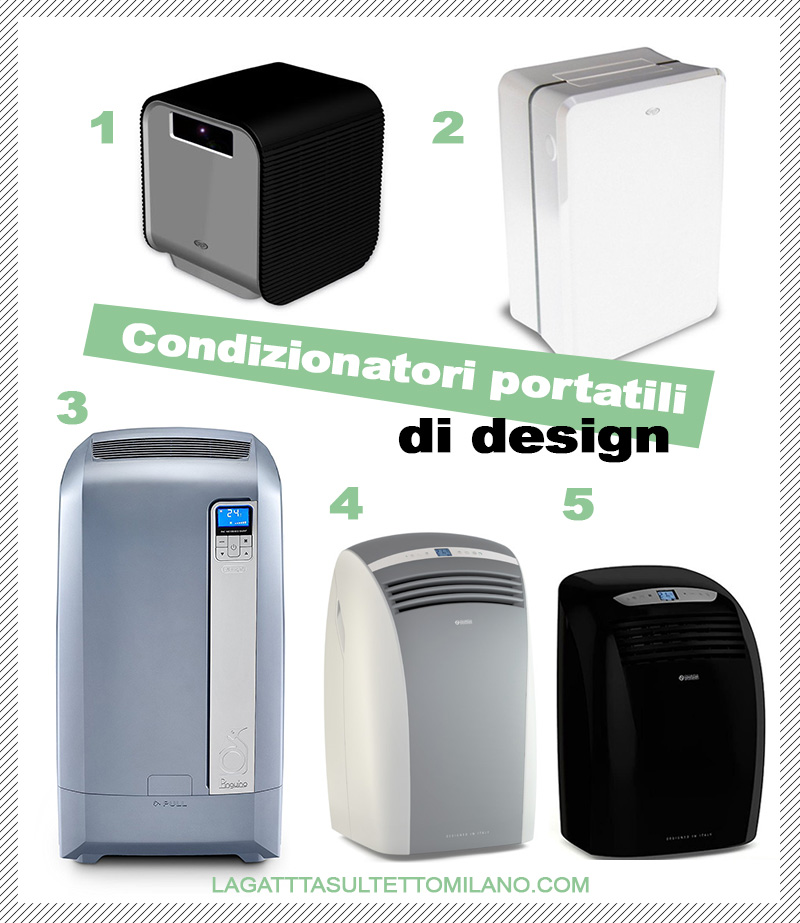 Condizionatori di design portatili o fissi quale scegliere