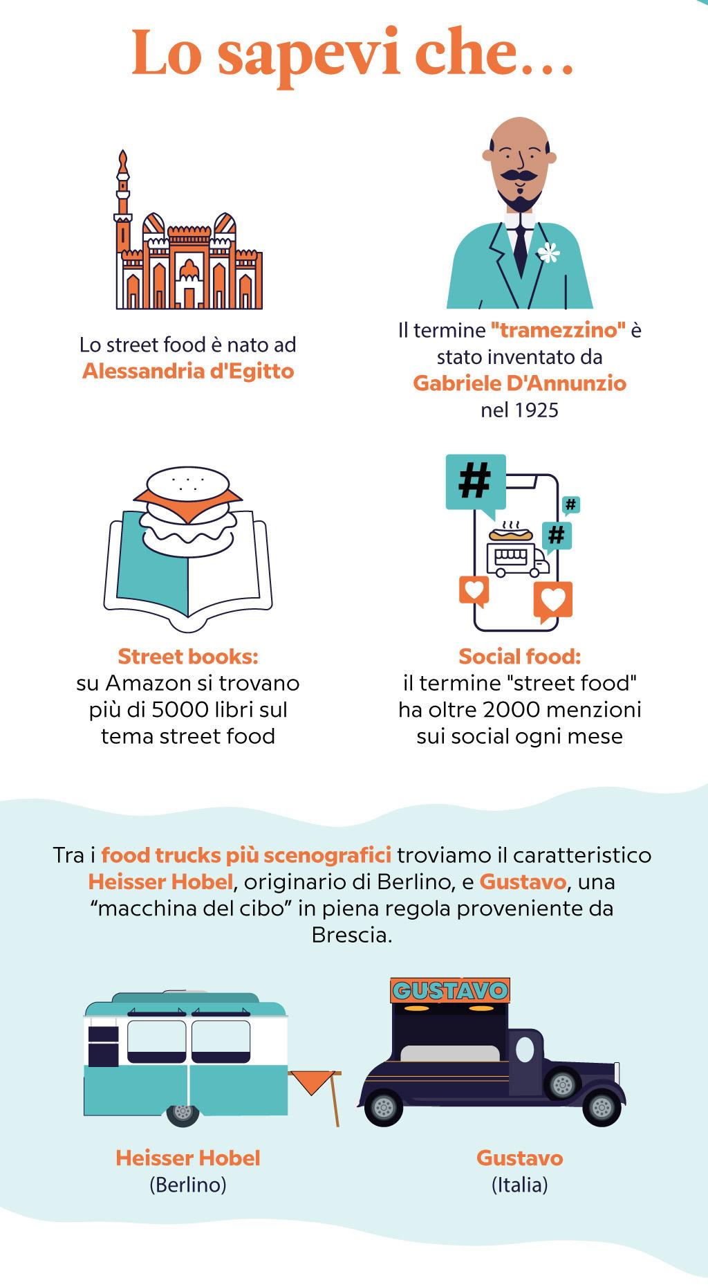 street food d'Europa